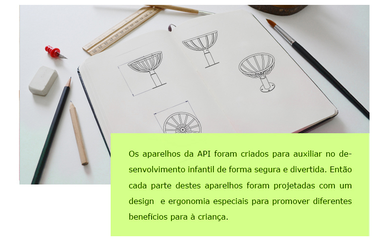 CestoGiratorio-desenhotecnico